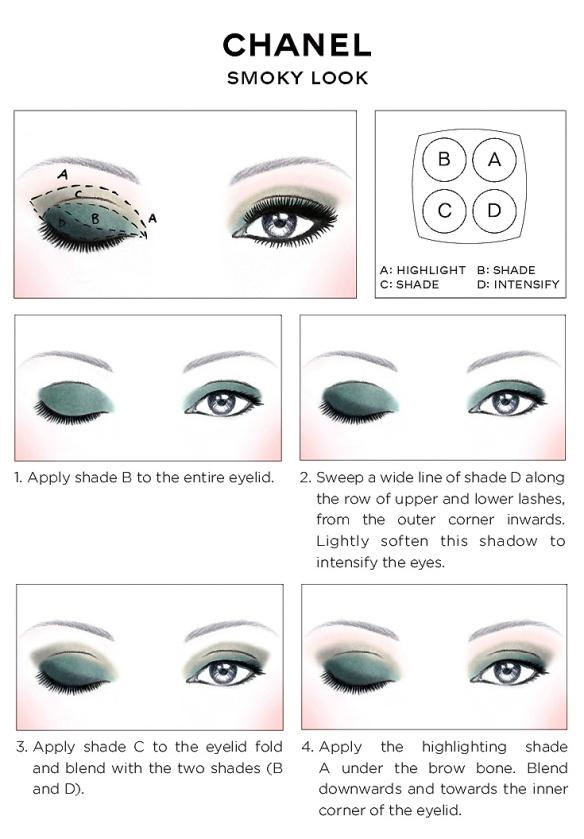 CHANEL-Eye-Makeup-Chart_CHANEL-SMOKY-EYES-how-to-2014